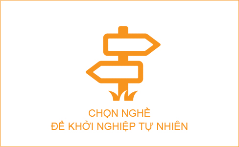 Nghề Marketing